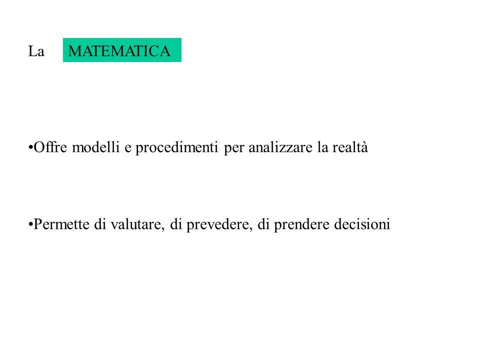 La Offre modelli e procedimenti per analizzare la realtà Permette di valutare, di prevedere, di prendere decisioni MATEMATICA