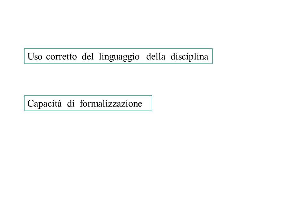 Uso corretto del linguaggio della disciplina Capacità di formalizzazione