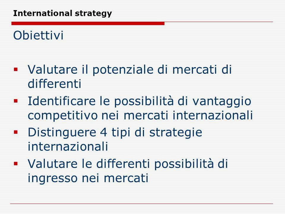 International strategy Obiettivi Valutare il potenziale di mercati di differenti Identificare le possibilità di vantaggio competitivo nei mercati inte