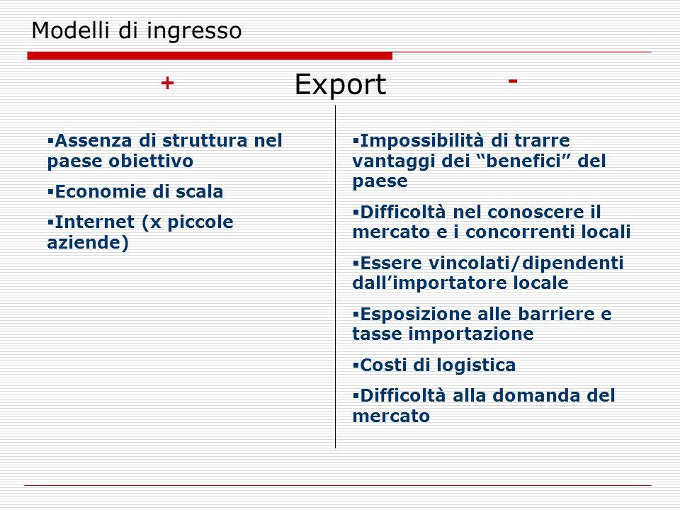 Modelli di ingresso Export + - Assenza di struttura nel paese obiettivo Economie di scala Internet (x piccole aziende) Impossibilità di trarre vantagg