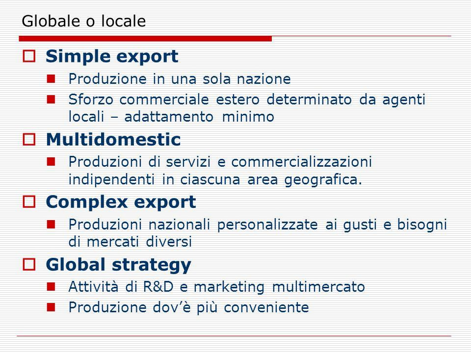 Globale o locale Simple export Produzione in una sola nazione Sforzo commerciale estero determinato da agenti locali – adattamento minimo Multidomesti