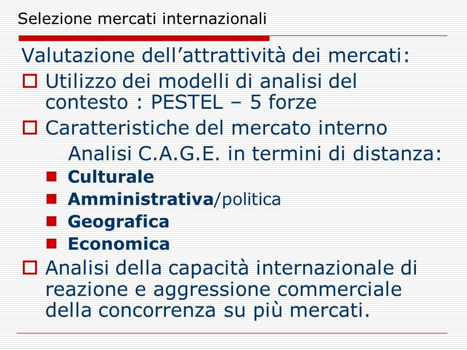 Selezione mercati internazionali Valutazione dellattrattività dei mercati: Utilizzo dei modelli di analisi del contesto : PESTEL – 5 forze Caratterist