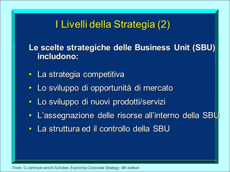From: G Johnson and K Scholes, Exploring Corporate Strategy, 4th edition I Livelli della Strategia (2) Le scelte strategiche delle Business Unit (SBU)
