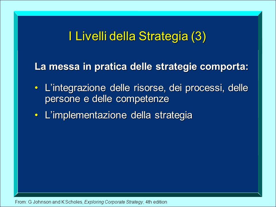From: G Johnson and K Scholes, Exploring Corporate Strategy, 4th edition I Livelli della Strategia (3) La messa in pratica delle strategie comporta: L