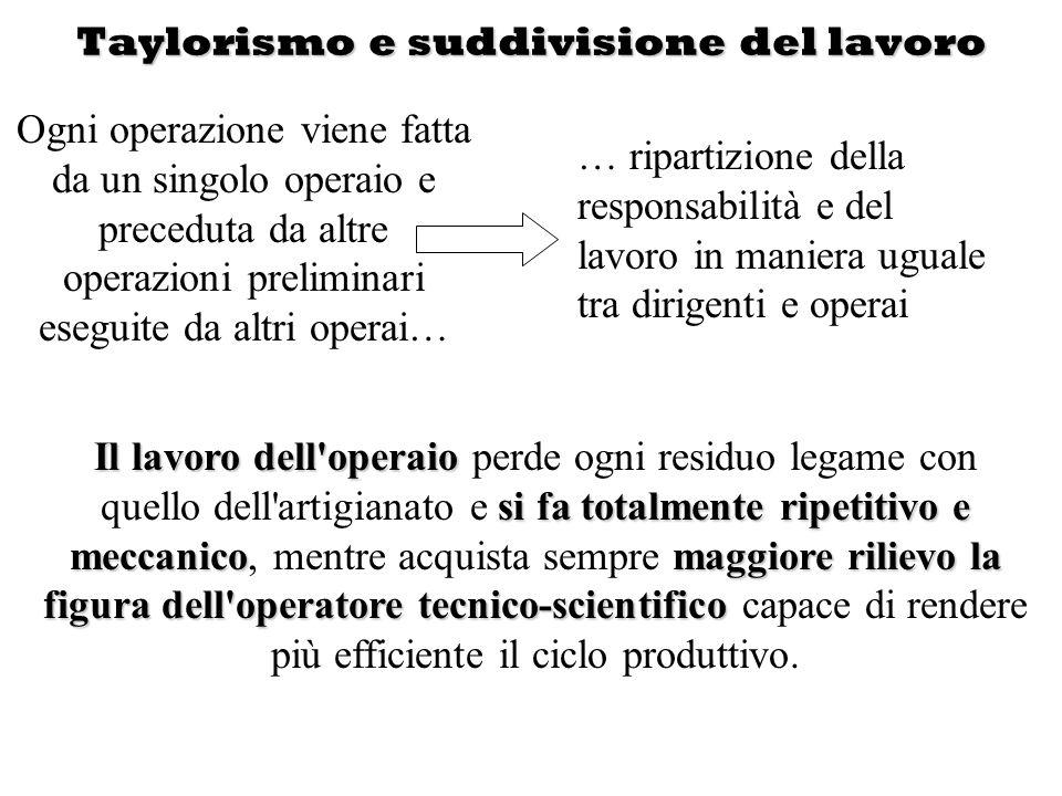 Taylorismo e suddivisione del lavoro Il lavoro dell'operaio si fa totalmente ripetitivo e meccanicomaggiore rilievo la figura dell'operatore tecnico-s