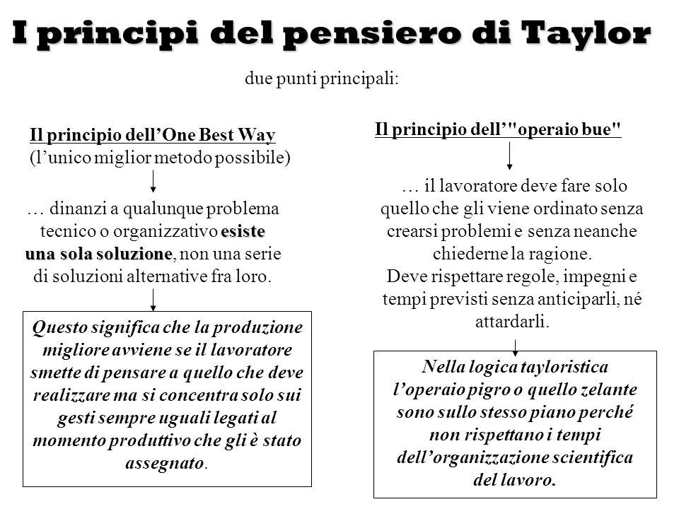 I principi del pensiero di Taylor … il lavoratore deve fare solo quello che gli viene ordinato senza crearsi problemi e senza neanche chiederne la rag