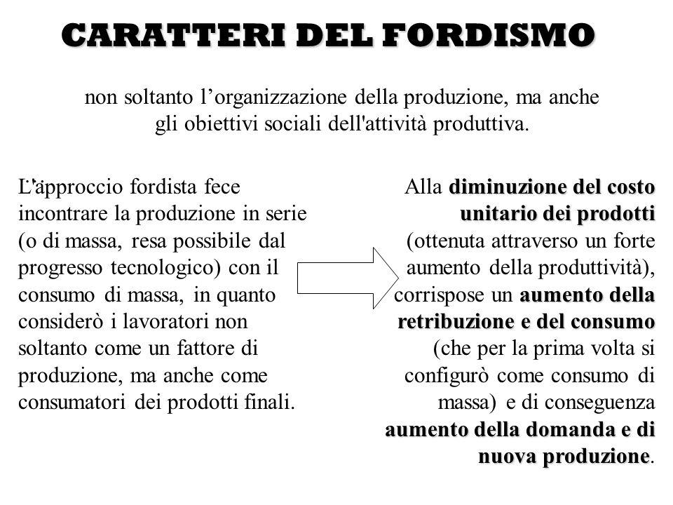 CARATTERI DEL FORDISMO … diminuzione del costo unitariodei prodotti aumento della retribuzione e del consumo aumento della domanda e di nuova produzio