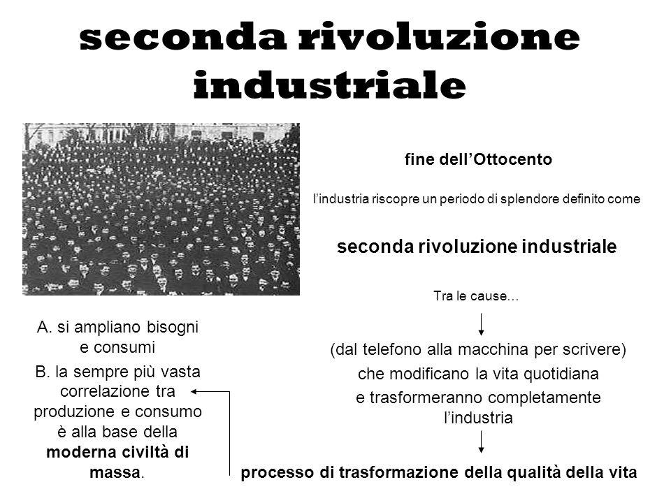 seconda rivoluzione industriale fine dellOttocento lindustria riscopre un periodo di splendore definito come seconda rivoluzione industriale Tra le ca