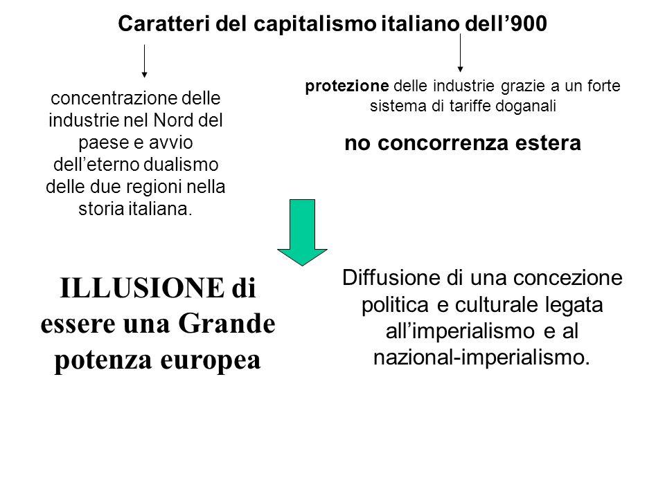 Caratteri del capitalismo italiano dell900 Diffusione di una concezione politica e culturale legata allimperialismo e al nazional-imperialismo. protez