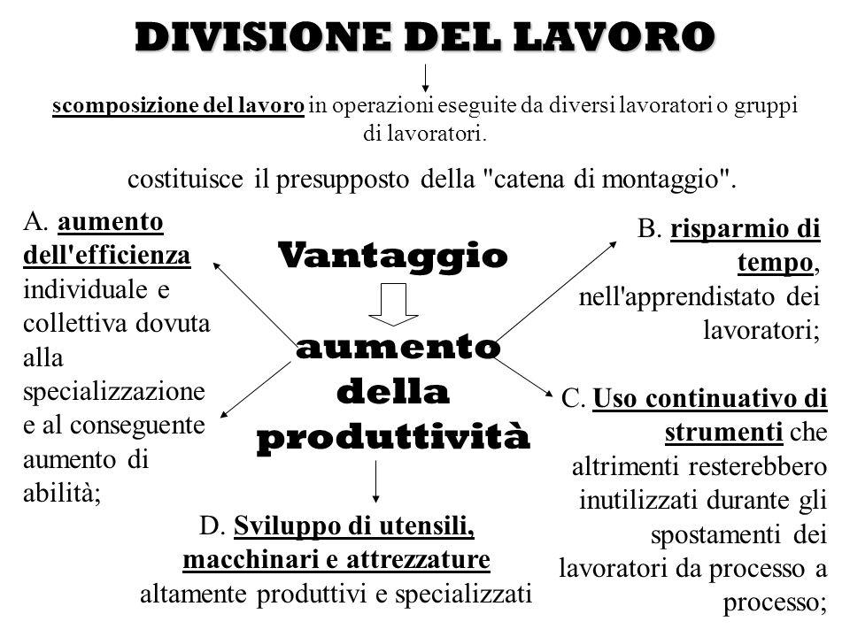 DIVISIONE DEL LAVORO D. Sviluppo di utensili, macchinari e attrezzature altamente produttivi e specializzati scomposizione del lavoro in operazioni es