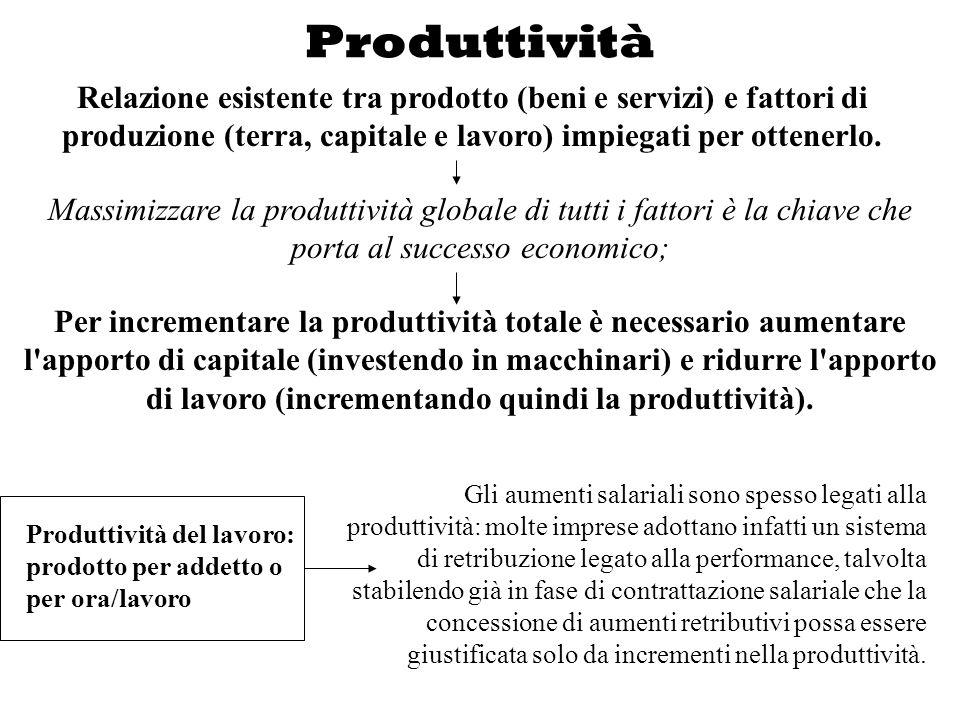 Produttività Gli aumenti salariali sono spesso legati alla produttività: molte imprese adottano infatti un sistema di retribuzione legato alla perform