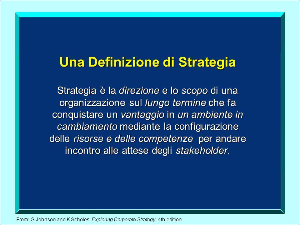 From: G Johnson and K Scholes, Exploring Corporate Strategy, 4th edition Una Definizione di Strategia Strategia è la direzione e lo scopo di una organ