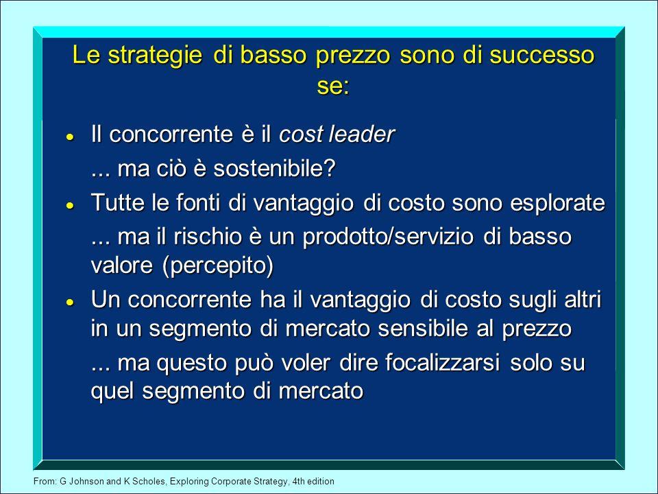 From: G Johnson and K Scholes, Exploring Corporate Strategy, 4th edition Le strategie di basso prezzo sono di successo se: Il concorrente è il cost le