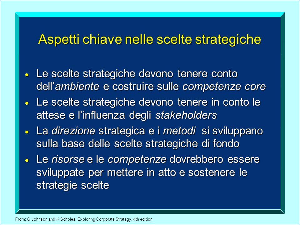 From: G Johnson and K Scholes, Exploring Corporate Strategy, 4th edition STRATEGIE DI SVILUPPO In che direzione.