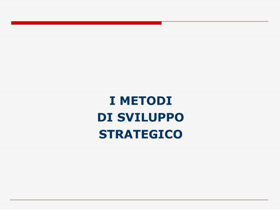 I METODI DI SVILUPPO STRATEGICO
