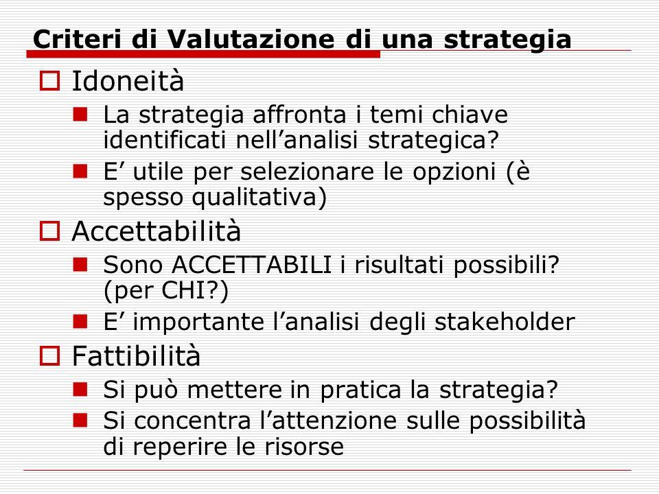 Criteri di Valutazione di una strategia Idoneità La strategia affronta i temi chiave identificati nellanalisi strategica.