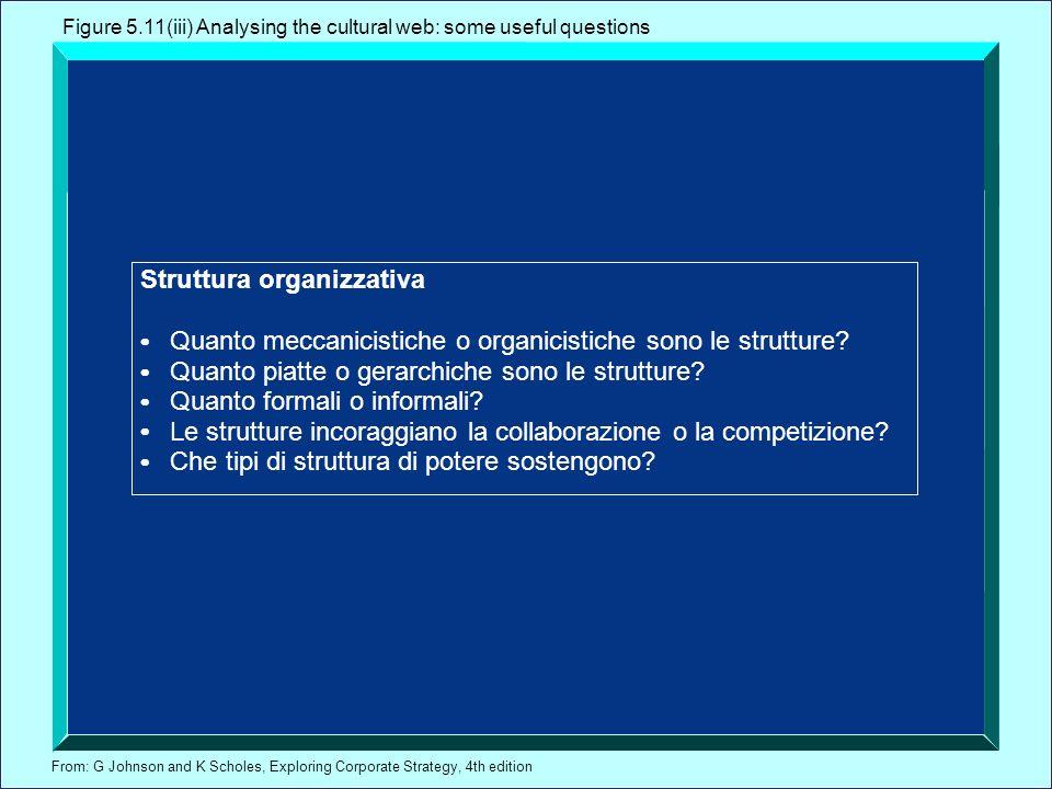From: G Johnson and K Scholes, Exploring Corporate Strategy, 4th edition Struttura organizzativa Quanto meccanicistiche o organicistiche sono le strut