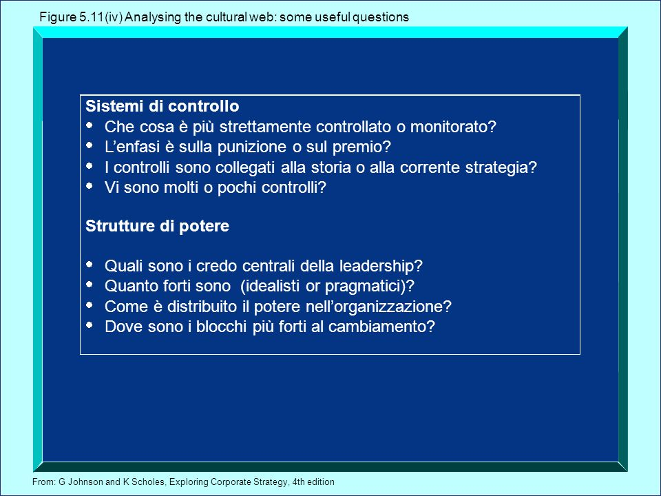 From: G Johnson and K Scholes, Exploring Corporate Strategy, 4th edition Sistemi di controllo Che cosa è più strettamente controllato o monitorato.