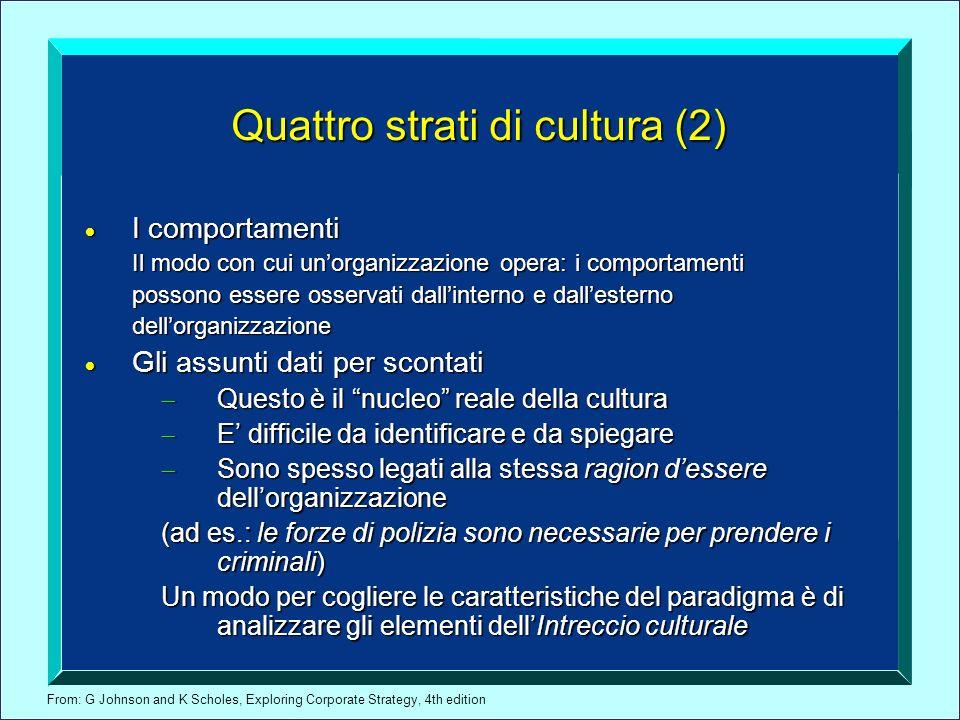 From: G Johnson and K Scholes, Exploring Corporate Strategy, 4th edition Quattro strati di cultura (2) I comportamenti I comportamenti Il modo con cui