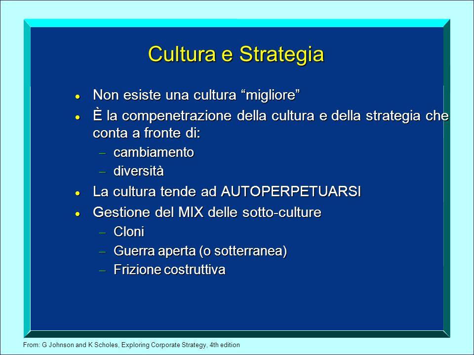 From: G Johnson and K Scholes, Exploring Corporate Strategy, 4th edition Cultura e Strategia Non esiste una cultura migliore Non esiste una cultura mi