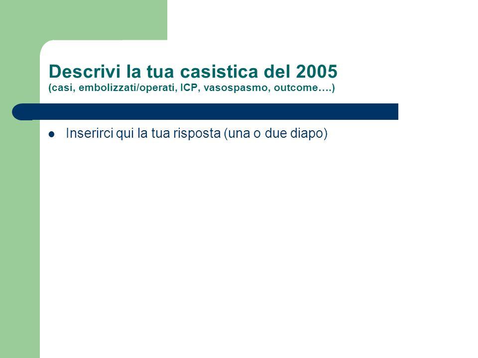 Descrivi la tua casistica del 2005 (casi, embolizzati/operati, ICP, vasospasmo, outcome….) Inserirci qui la tua risposta (una o due diapo)