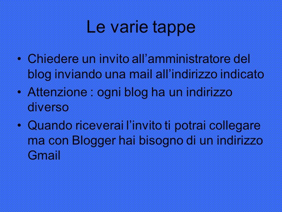 Le varie tappe Chiedere un invito allamministratore del blog inviando una mail allindirizzo indicato Attenzione : ogni blog ha un indirizzo diverso Quando riceverai linvito ti potrai collegare ma con Blogger hai bisogno di un indirizzo Gmail
