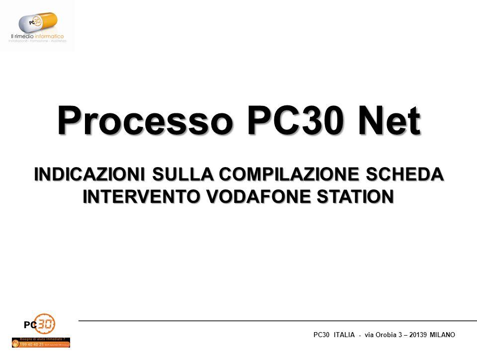 PC30 ITALIA - via Orobia 3 – 20139 MILANO Processo PC30 Net INDICAZIONI SULLA COMPILAZIONE SCHEDA INTERVENTO VODAFONE STATION