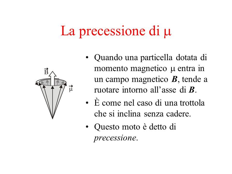 La precessione di Quando una particella dotata di momento magnetico entra in un campo magnetico B, tende a ruotare intorno allasse di B. È come nel ca