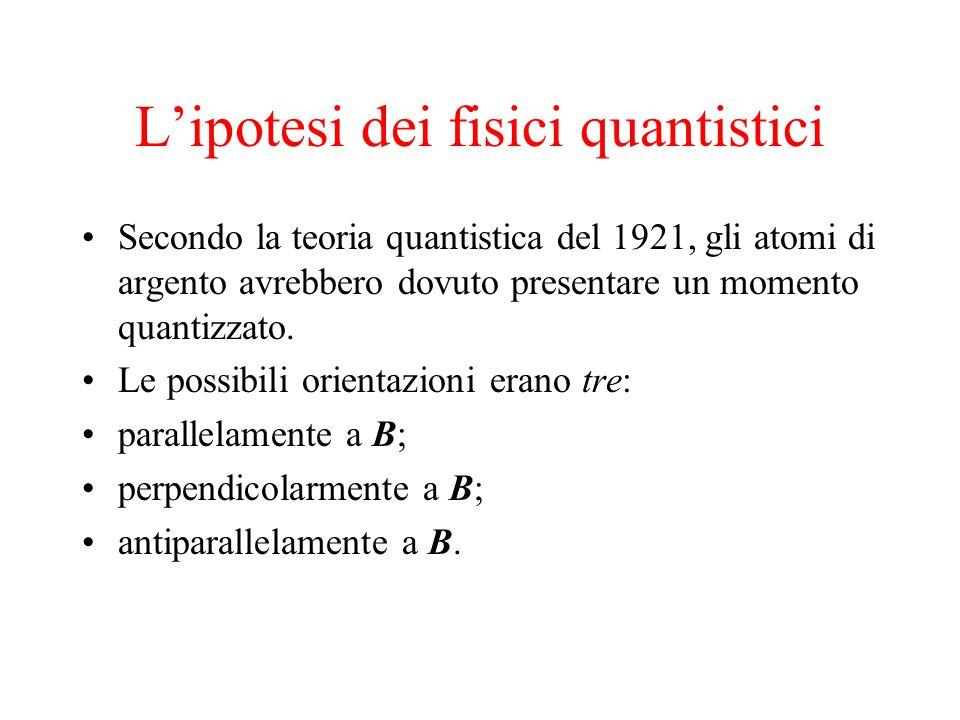 Lipotesi dei fisici quantistici Secondo la teoria quantistica del 1921, gli atomi di argento avrebbero dovuto presentare un momento quantizzato. Le po