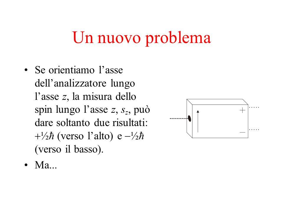 Un nuovo problema Se orientiamo lasse dellanalizzatore lungo lasse z, la misura dello spin lungo lasse z, s z, può dare soltanto due risultati: ½ħ (ve