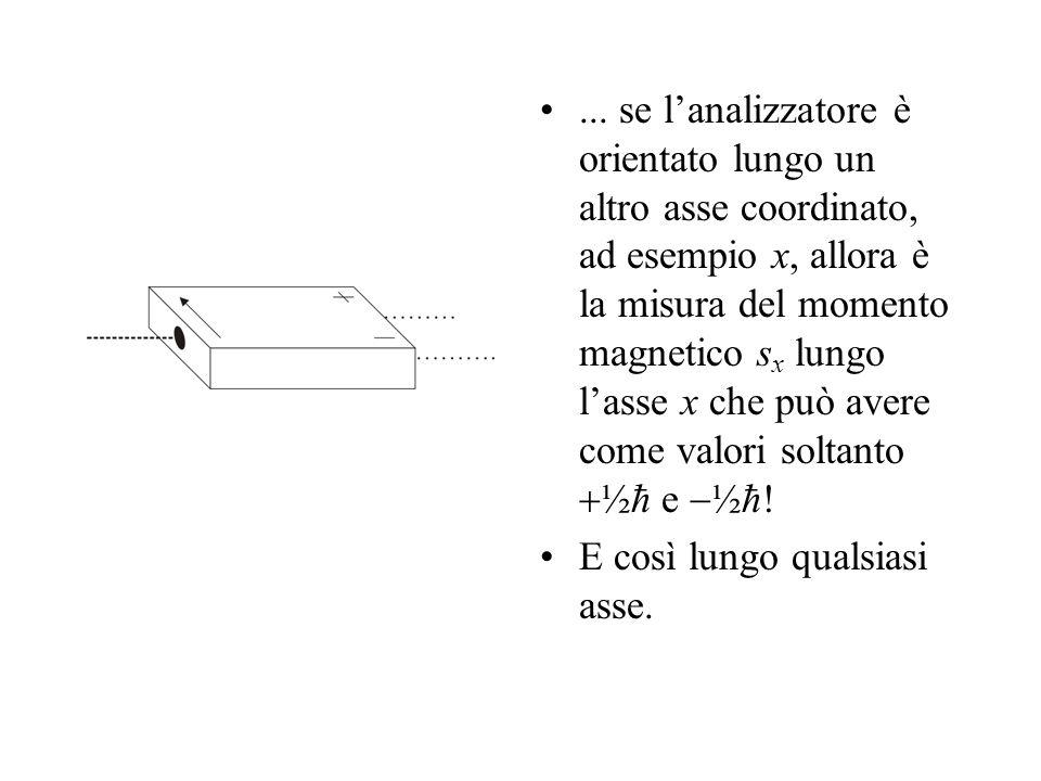 ... se lanalizzatore è orientato lungo un altro asse coordinato, ad esempio x, allora è la misura del momento magnetico s x lungo lasse x che può aver