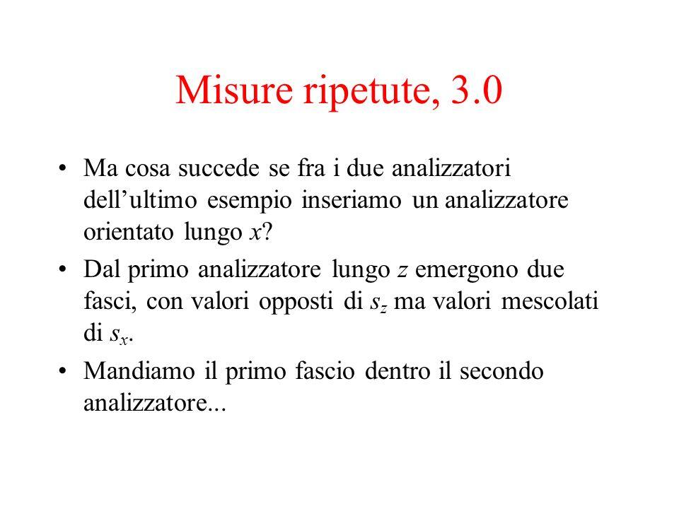 Misure ripetute, 3.0 Ma cosa succede se fra i due analizzatori dellultimo esempio inseriamo un analizzatore orientato lungo x? Dal primo analizzatore