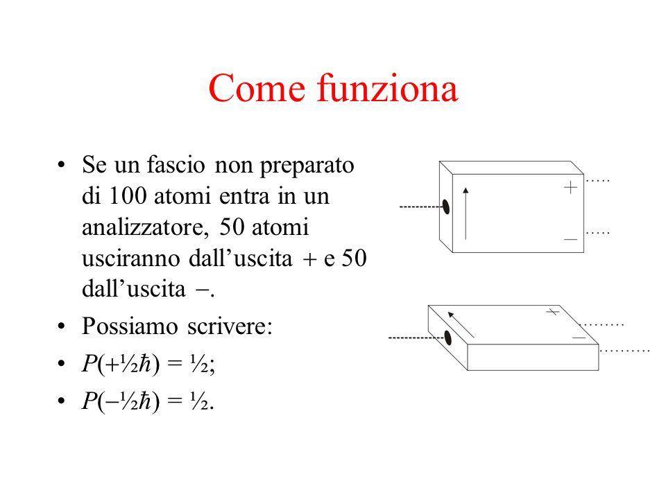 Come funziona Se un fascio non preparato di 100 atomi entra in un analizzatore, 50 atomi usciranno dalluscita e 50 dalluscita. Possiamo scrivere: P( ½