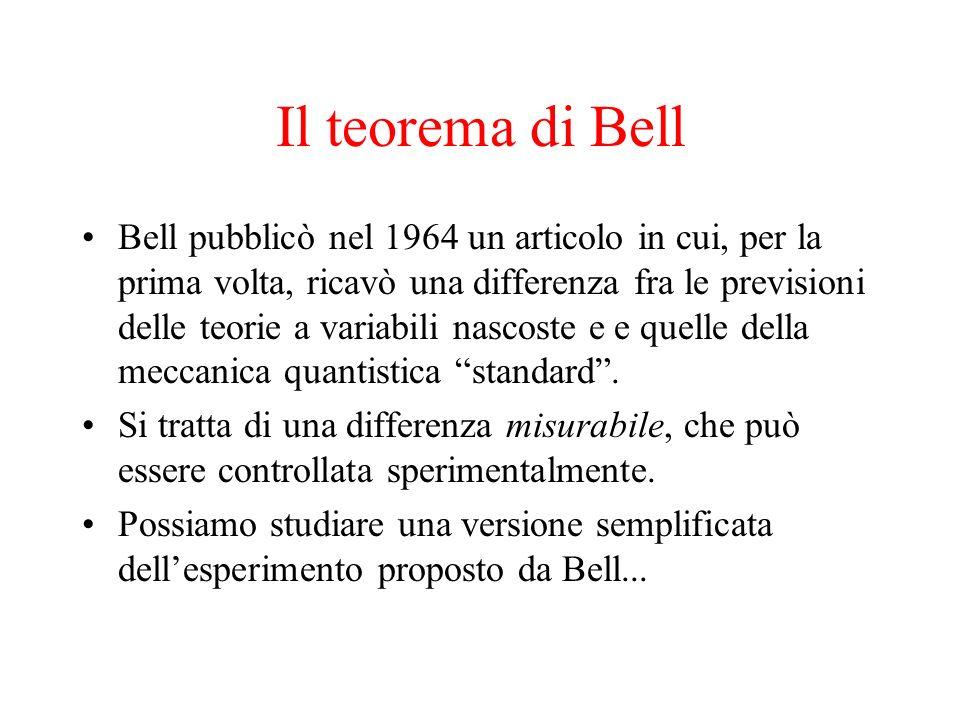 Il teorema di Bell Bell pubblicò nel 1964 un articolo in cui, per la prima volta, ricavò una differenza fra le previsioni delle teorie a variabili nas