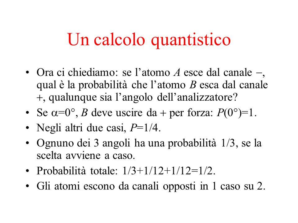 Un calcolo quantistico Ora ci chiediamo: se latomo A esce dal canale, qual è la probabilità che latomo B esca dal canale, qualunque sia langolo dellan