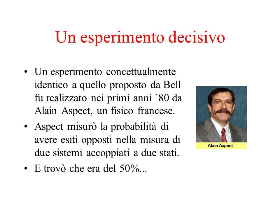 Un esperimento decisivo Un esperimento concettualmente identico a quello proposto da Bell fu realizzato nei primi anni `80 da Alain Aspect, un fisico
