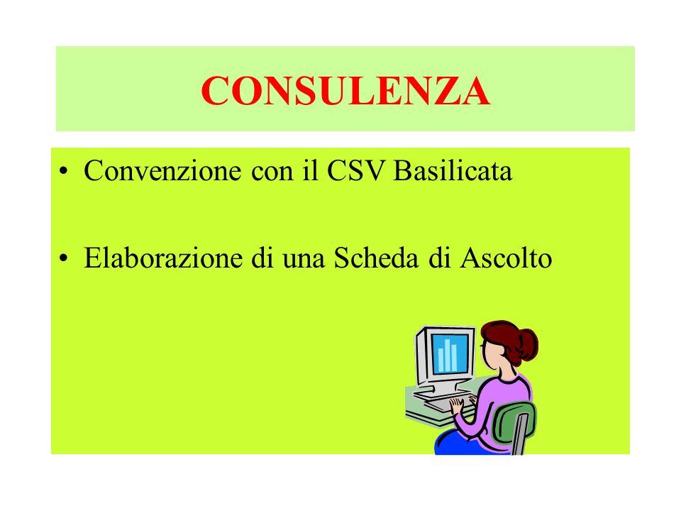 CONSULENZA Convenzione con il CSV Basilicata Elaborazione di una Scheda di Ascolto