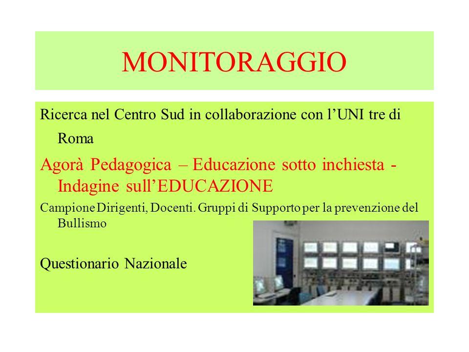 MONITORAGGIO Ricerca nel Centro Sud in collaborazione con lUNI tre di Roma Agorà Pedagogica – Educazione sotto inchiesta - Indagine sullEDUCAZIONE Cam