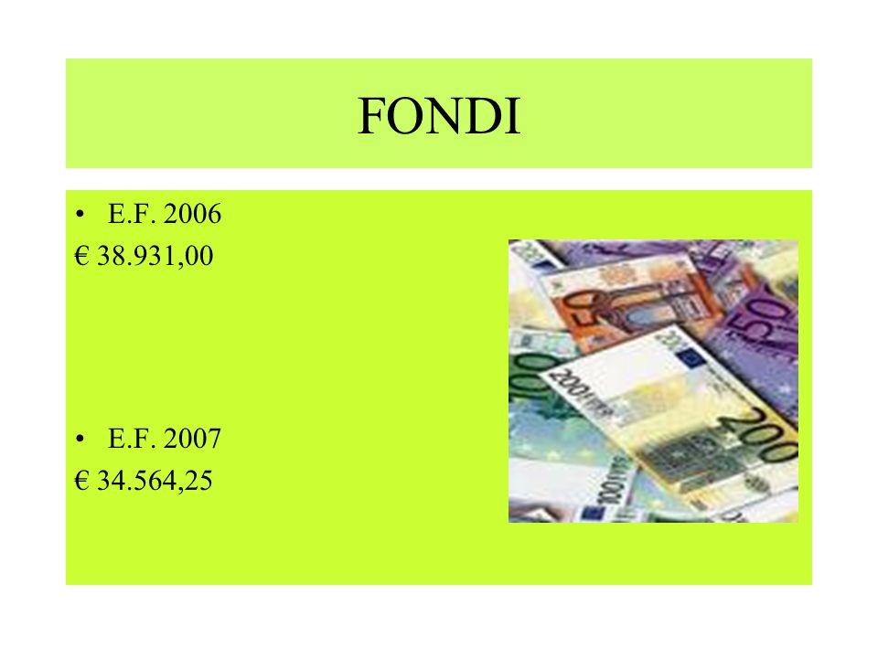 FONDI E.F. 2006 38.931,00 E.F. 2007 34.564,25