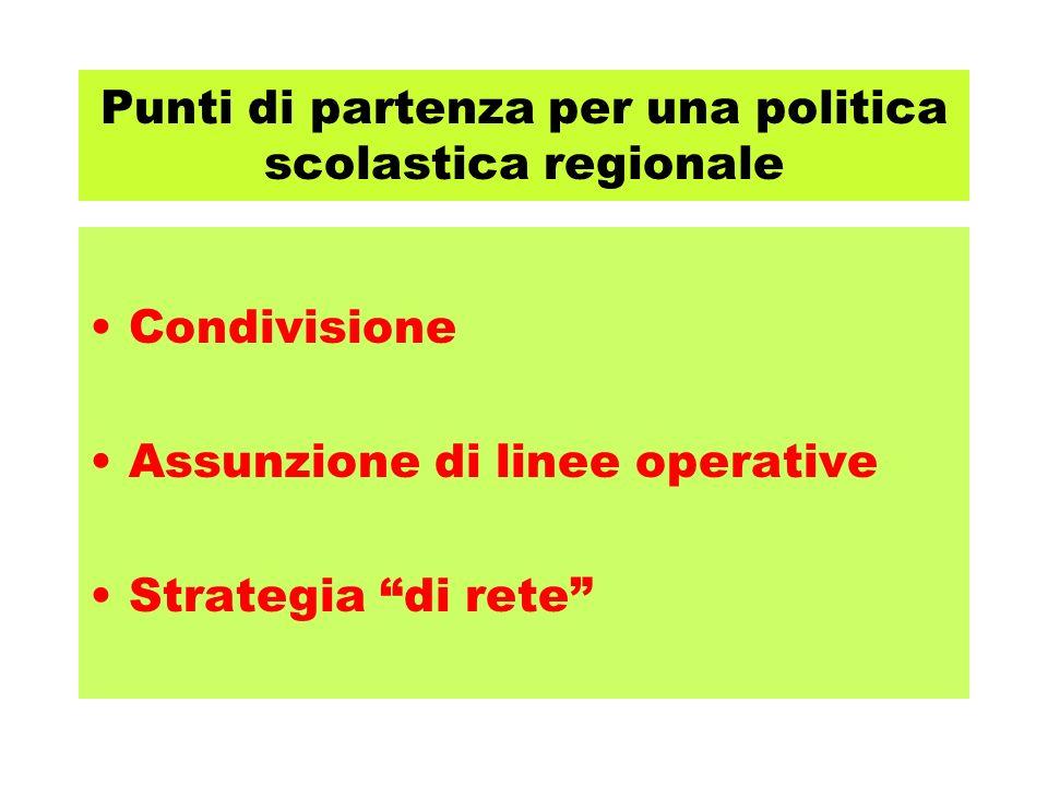 Punti di partenza per una politica scolastica regionale Condivisione Assunzione di linee operative Strategia di rete