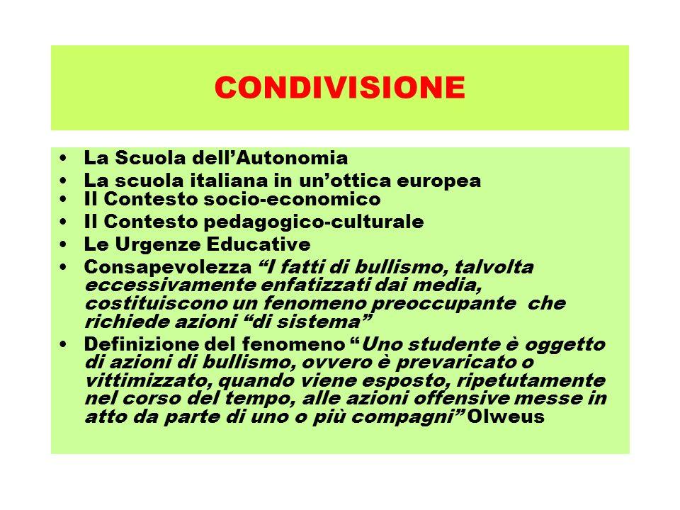 CONDIVISIONE La Scuola dellAutonomia La scuola italiana in unottica europea Il Contesto socio-economico Il Contesto pedagogico-culturale Le Urgenze Ed