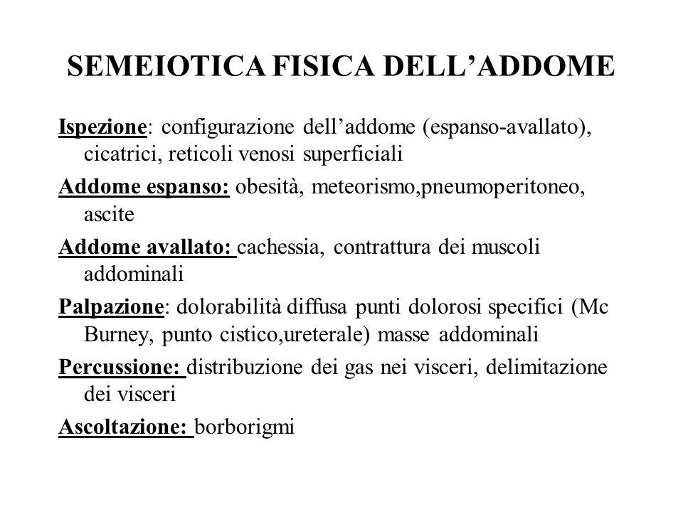 SEMEIOTICA FISICA DELLADDOME Ispezione: configurazione delladdome (espanso-avallato), cicatrici, reticoli venosi superficiali Addome espanso: obesità,