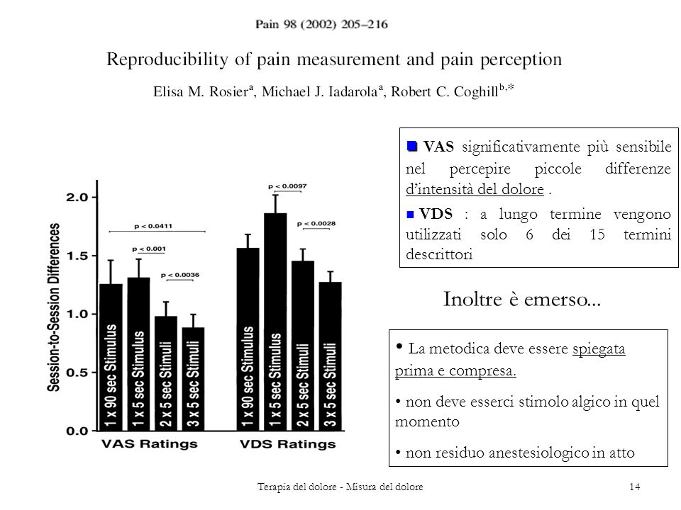 VAS significativamente più sensibile nel percepire piccole differenze dintensità del dolore. VDS : a lungo termine vengono utilizzati solo 6 dei 15 te