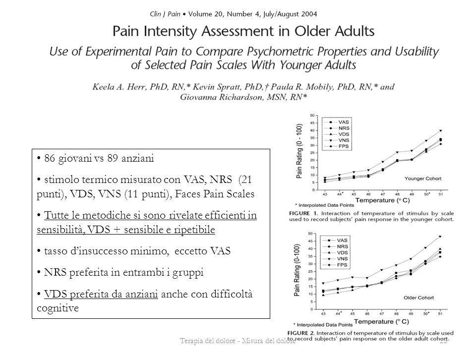 86 giovani vs 89 anziani stimolo termico misurato con VAS, NRS (21 punti), VDS, VNS (11 punti), Faces Pain Scales Tutte le metodiche si sono rivelate