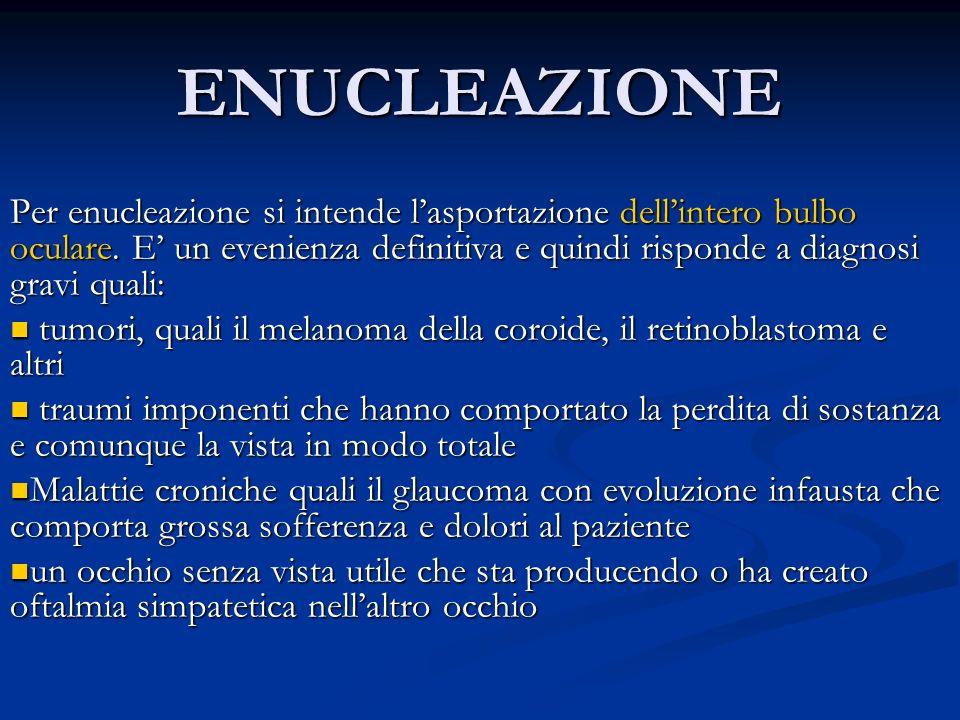 ENUCLEAZIONE Per enucleazione si intende lasportazione dellintero bulbo oculare. E un evenienza definitiva e quindi risponde a diagnosi gravi quali: t