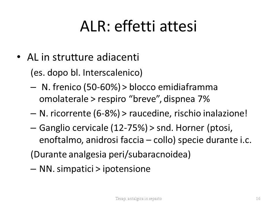 ALR: effetti attesi AL in strutture adiacenti (es. dopo bl. Interscalenico) – N. frenico (50-60%) > blocco emidiaframma omolaterale > respiro breve, d