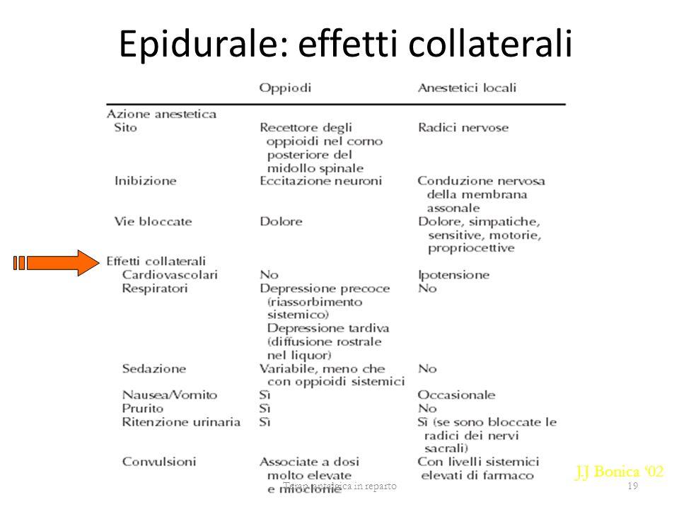 Epidurale: effetti collaterali Terap. antalgica in reparto19 J.J Bonica 02