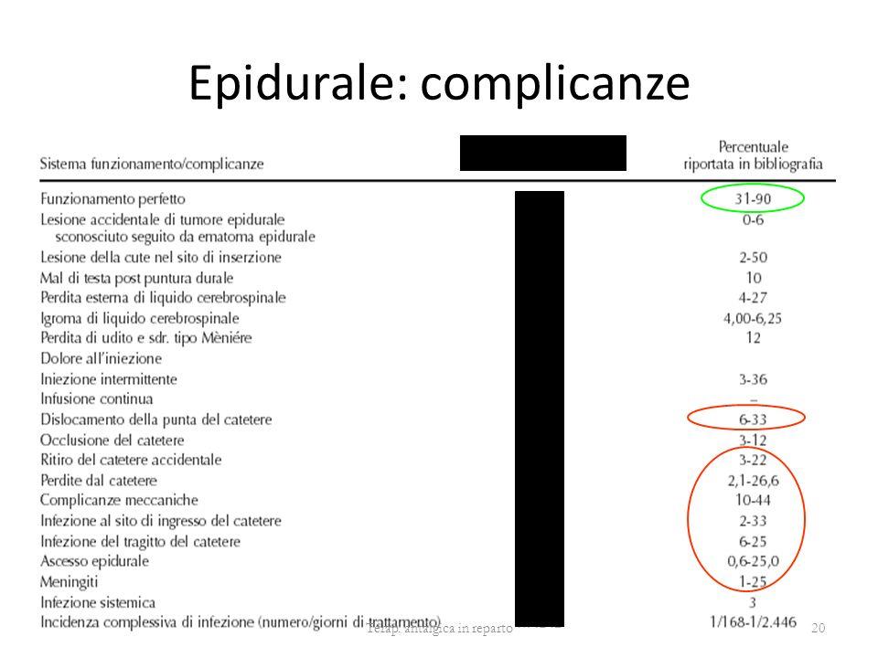Epidurale: complicanze Terap. antalgica in reparto20