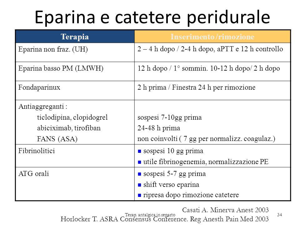 Eparina e catetere peridurale Terap. antalgica in reparto34 TerapiaInserimento /rimozione Eparina non fraz. (UH)2 – 4 h dopo / 2-4 h dopo, aPTT e 12 h