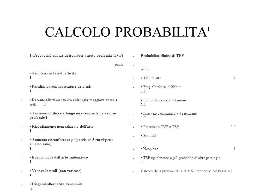 CALCOLO PROBABILITA' 1. Probabilità clinica di trombosi venosa profonda (TVP) punti Neoplasia in fase di attività 1 Paralisi, paresi, ingessature arto